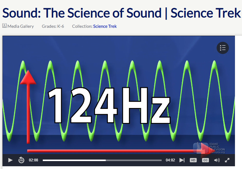 Sound and Waves - Educational Innovations Blog