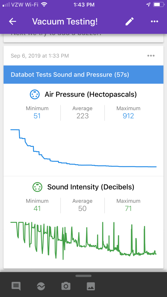 databot™ in the Low Pressure Zone - Educational Innovations Blog